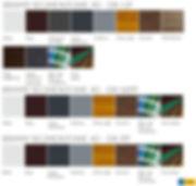 Kolory bram segmentowych