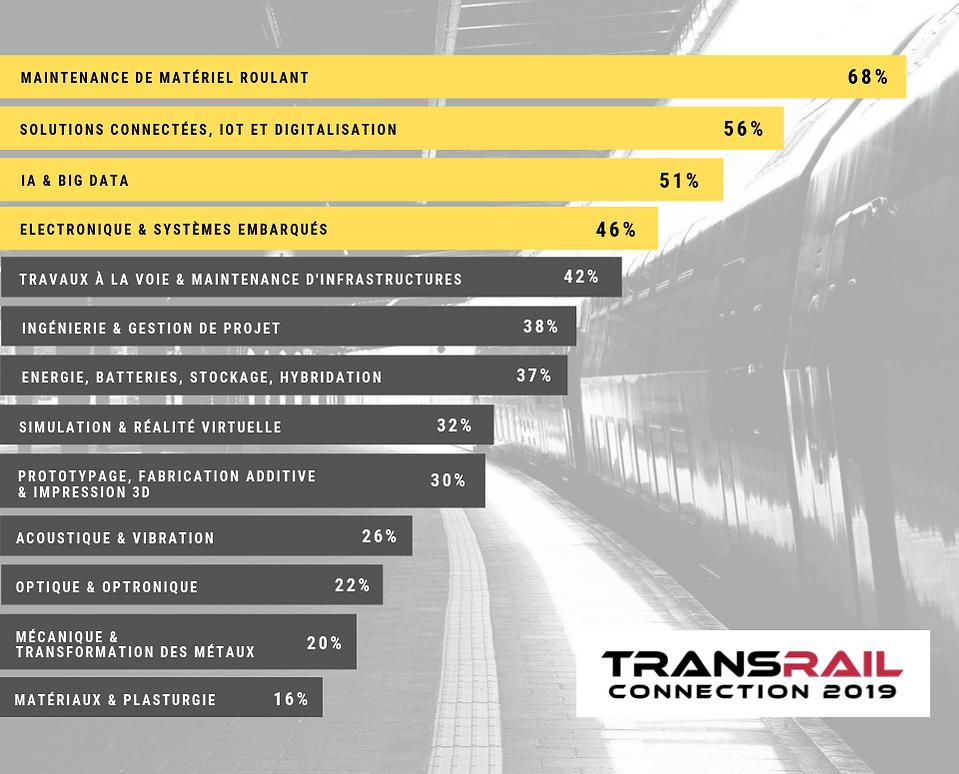 Chiffres Transrail 2019 FR.png