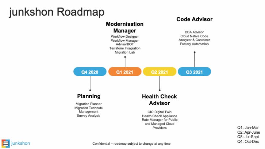 junkshon_customer_roadmap.png