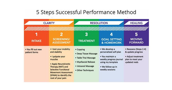 5 STEP SUCCESS.png