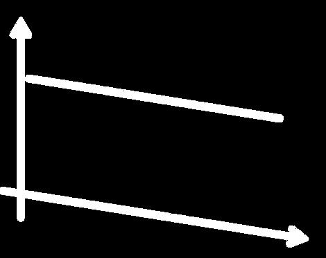tilgungsausgesetztes-darlehen-grafik.png