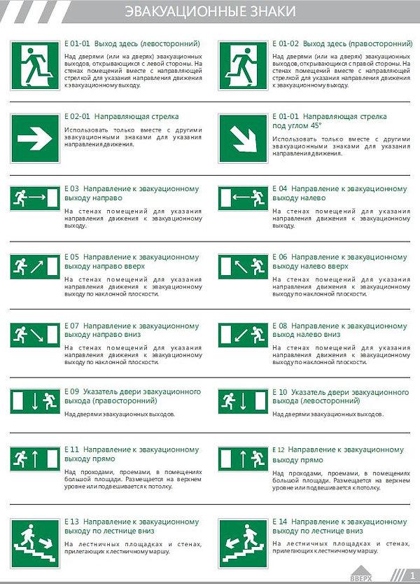 эвакуационные знаки.JPG