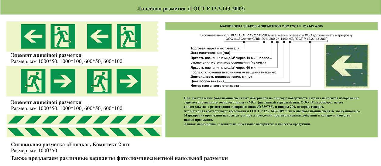 Линейная разметка ГОСТ artel66.ru