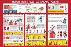 __Первичные средства пожаротушения.jpg