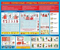 первичные средства пожаротушения(2).jpg