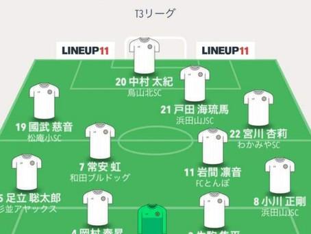 高円宮杯 JFA U-15 サッカーリーグ Division3 試合結果