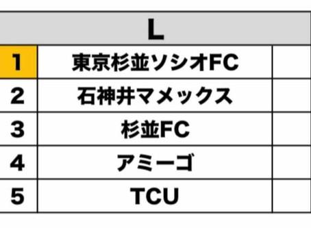第34回 日本クラブユースサッカー選手権U-15