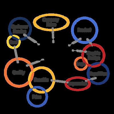 Brand Building Strategies.png
