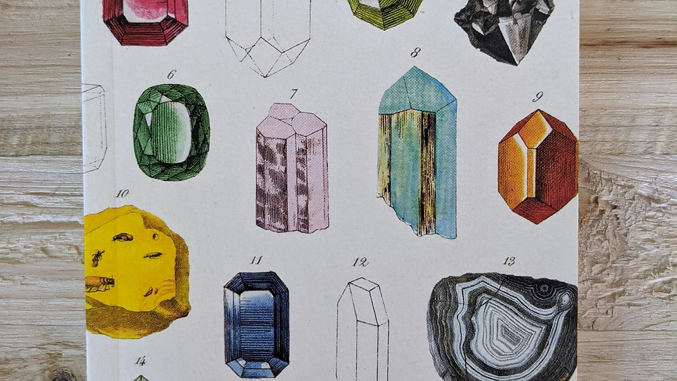 Mini Notebook • Mineralogy Blank Paper