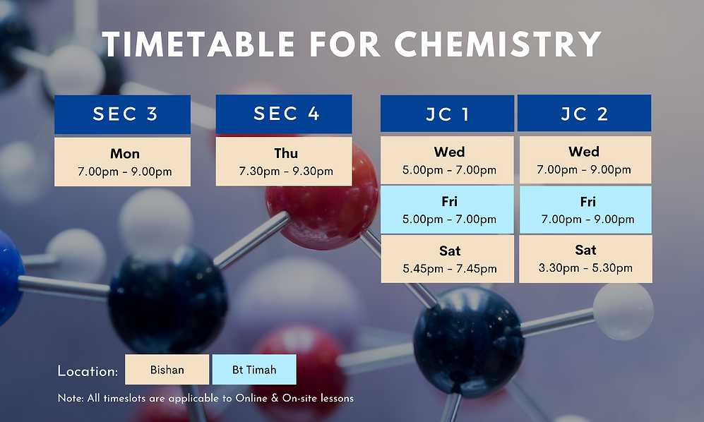 Chemistry Timetable (Sec and JC) | On-site and online lessons available