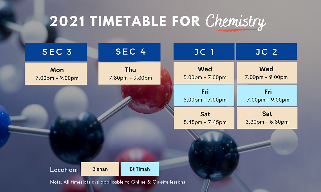 2021 Timetable Chem.png