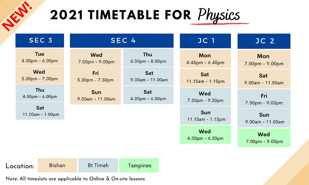 Physics 2021 Schedule for Sec 3, Sec 4, JC 1 and JC 2 students