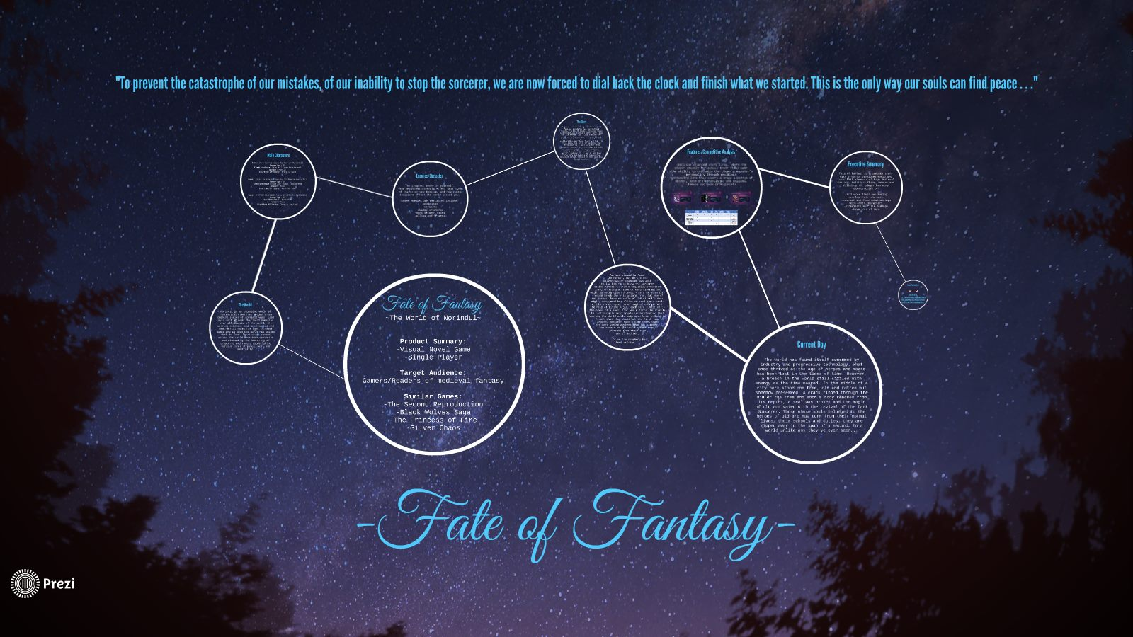 Fate of Fantasy VN Game Pitch