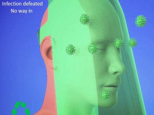 V-19 Face Shields