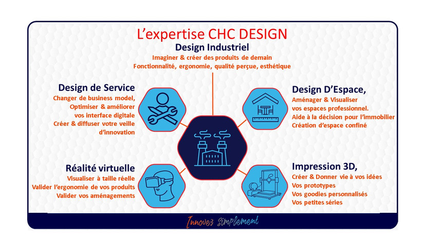 expertise CHC DESIGN.jpg