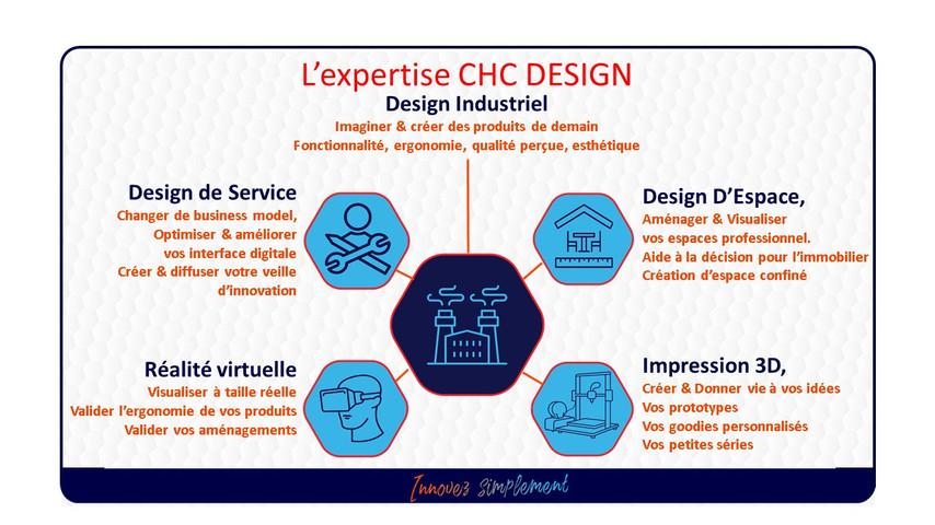 expertise CHC DESIGN.jpg