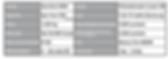 Especificação técnica barra classe A 7200 S/F