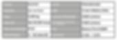 Especificação técnia barra classe A 3600 S/F