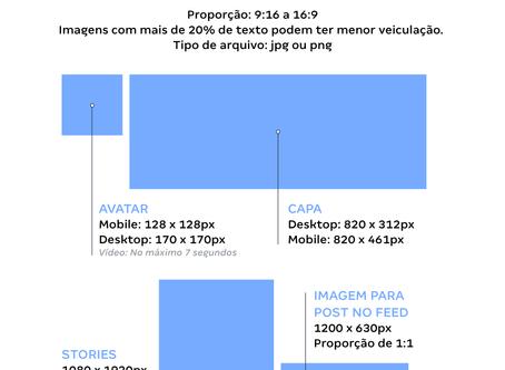 Os formatos para utilizar no Facebook | Infográfico