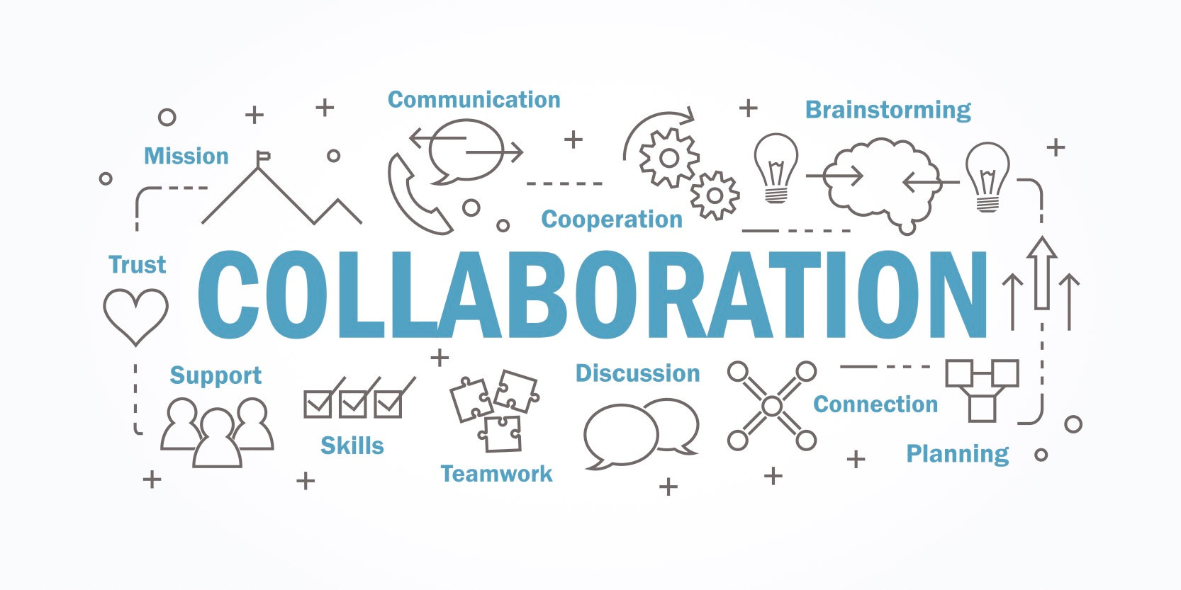 Team Collaboration Workshop