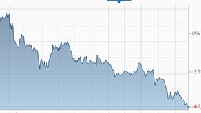 China-Aktien: Für mich nicht interessant
