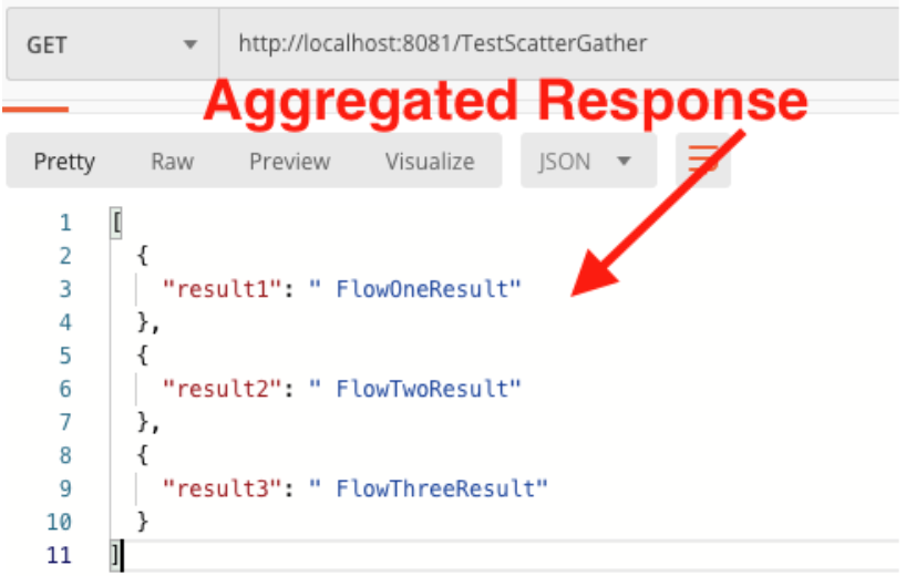 aggregated response from postman interface is array of 3 objects