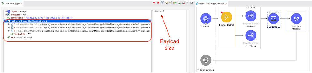 payload size 3 in logger