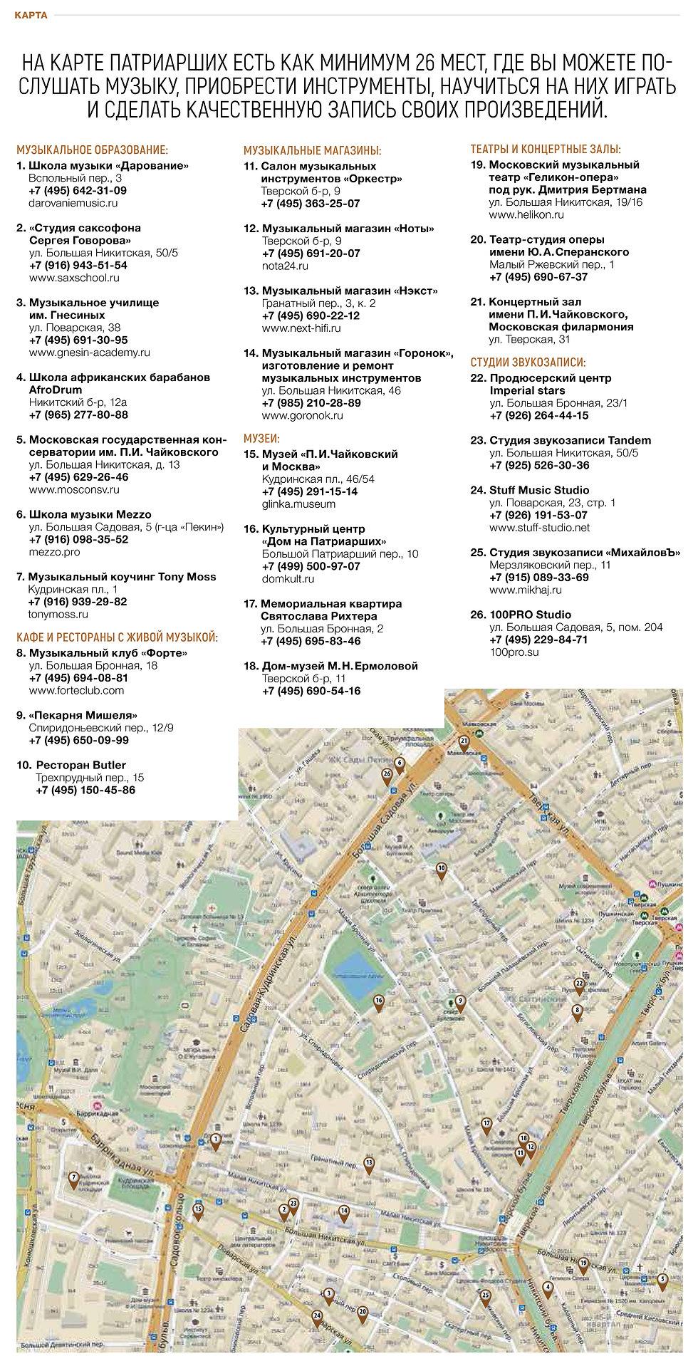 музыкальная карта.jpg