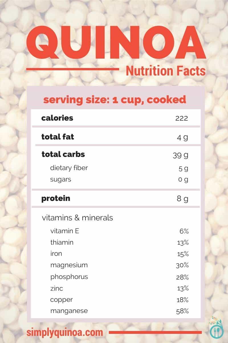 quinoa-nutrition-facts-simply-quinoa