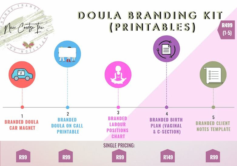 Doula Branding Kit with prices.JPG
