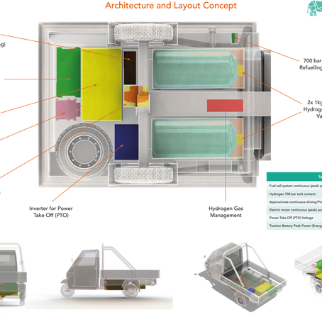 "H2 View, ""Hypowa unveils new hydrogen fuel cell powertrain concept"""