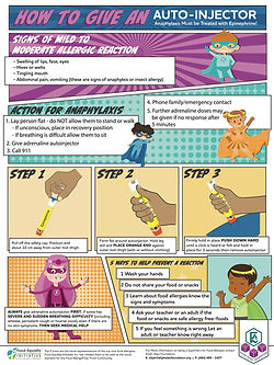How to Use an Auto-injector Poster.jpg