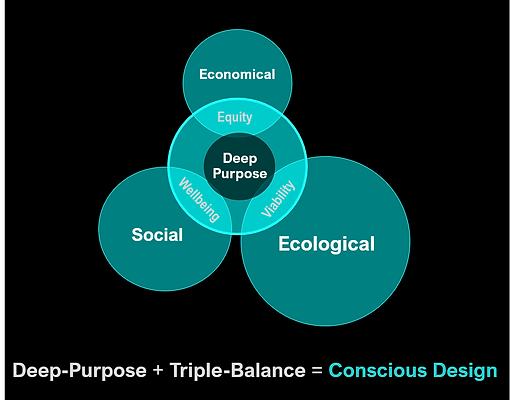 Deep-Purpose_Triple-Balance_Web.png