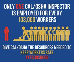 Facebook Cal_OSHA Statistic Graphics 103