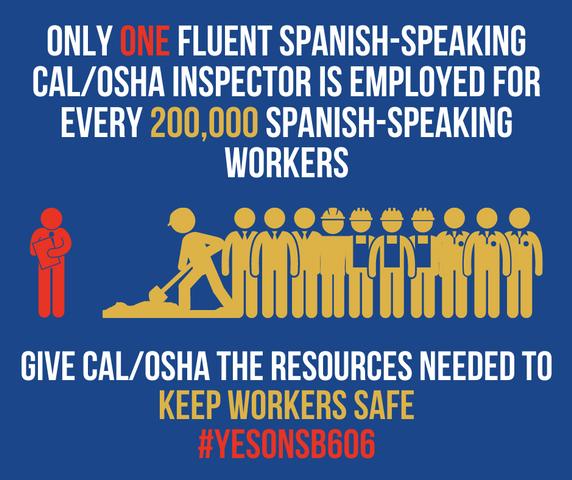 Facebook Cal_OSHA Statistic Graphics Spa