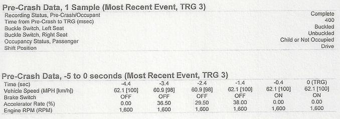 cdr- pre crash data report