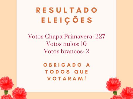 Resultado das eleições do CAEQ