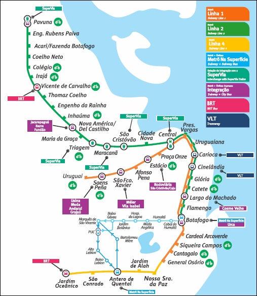 Mapa Metrô RJ