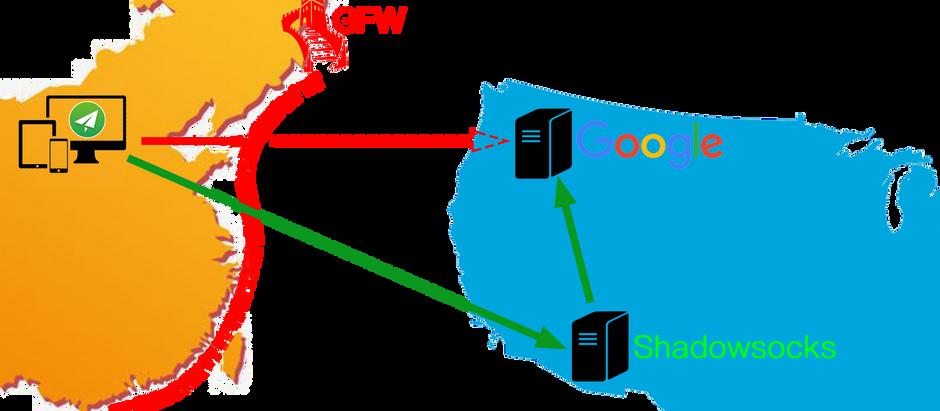互联网+分布式技术是目前反共的最有效手段(下)