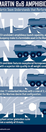 Amphibious Vehicle Capabilities