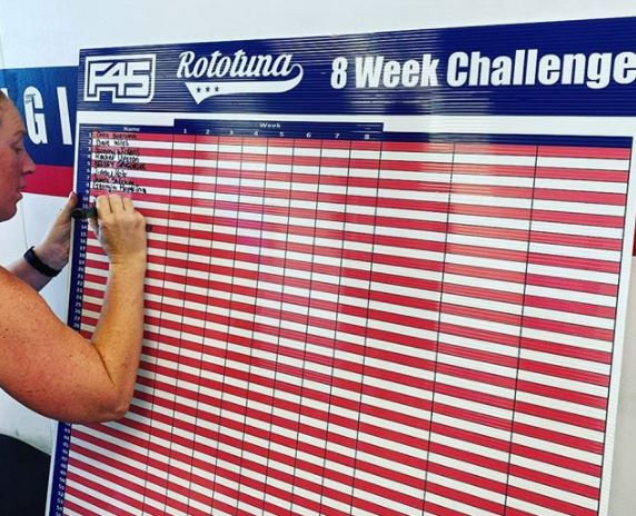 F45 Challenge Boards