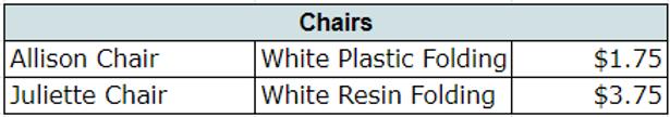 ashland wi chair rentals