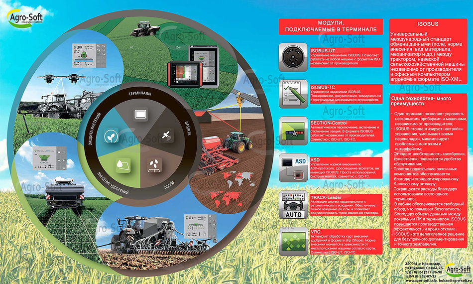 Muller Elektronik Агро-Софт модули, терминалы, курсоуказатели