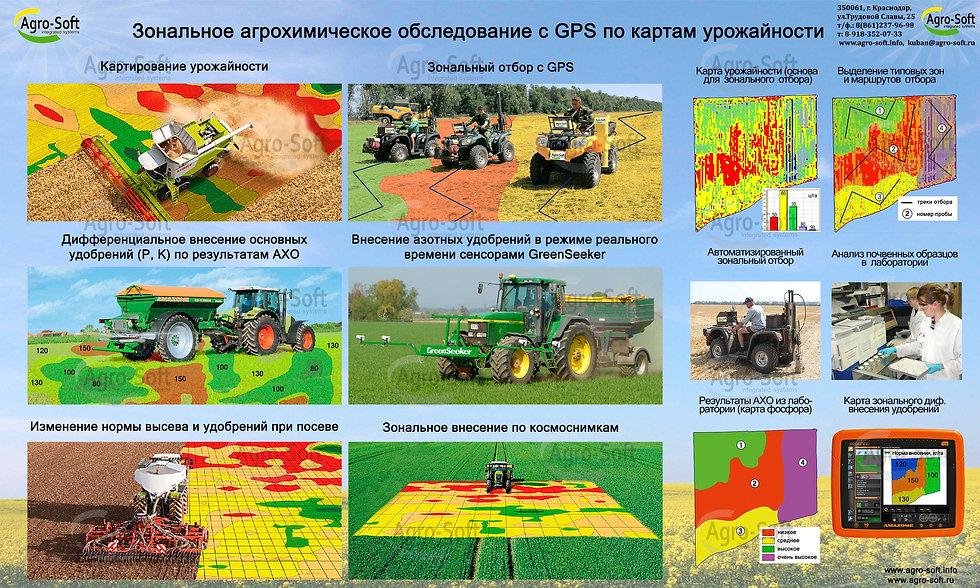 Зональное АХО, карты урожайности, Агро-Софт, внесение удобрений по результатам АХО, по картам и космоснимкам