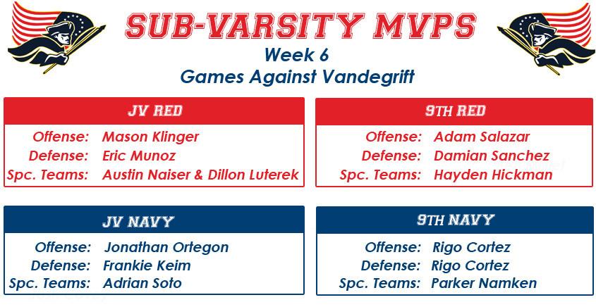 SubVarsity MVPs of Week_Blog Image_Template_NoPhotos.jpg