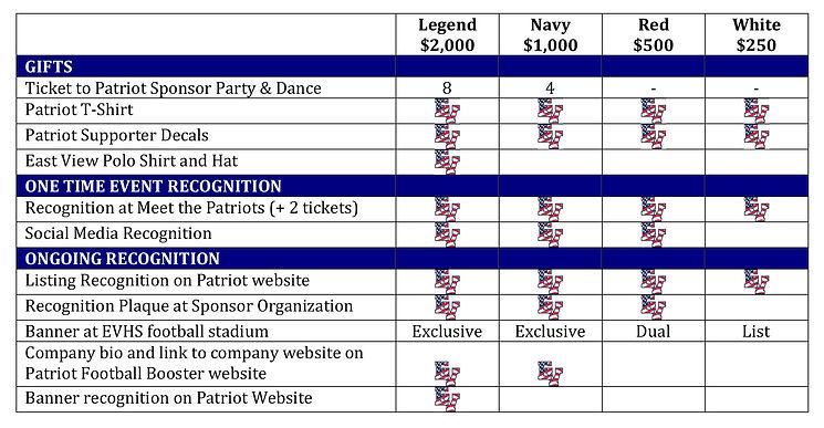 2020 Sponsor Chart.jpg