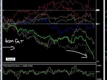 Forex Diary 1st July 2020