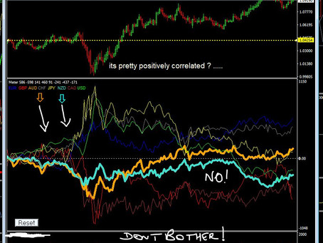 AUDNZD ...why bother ?
