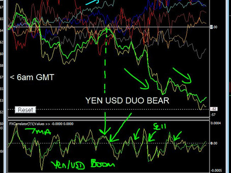 Forex Diary 22nd June 2020