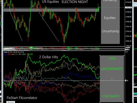 Forex Election Special